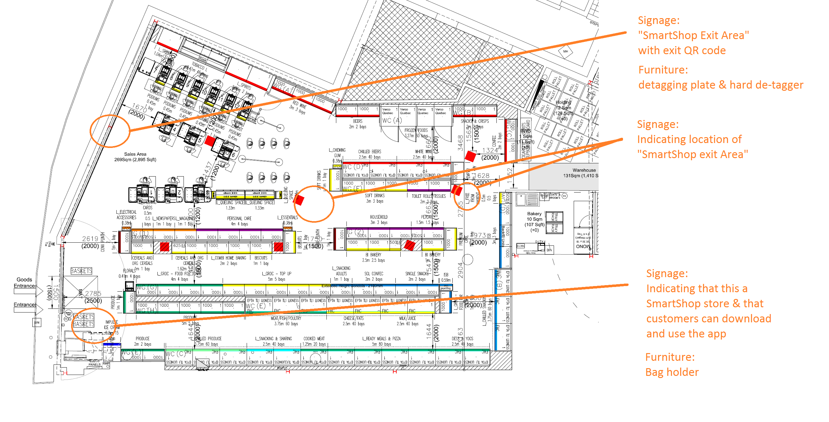 Clapham North store plan with signage and furniture