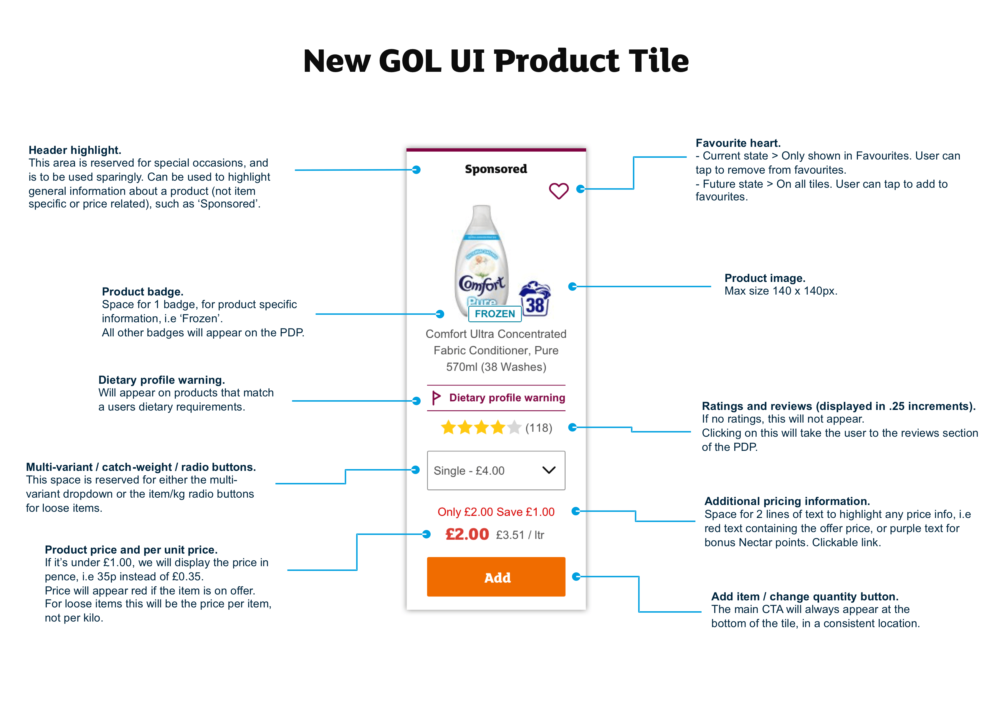 Product tile